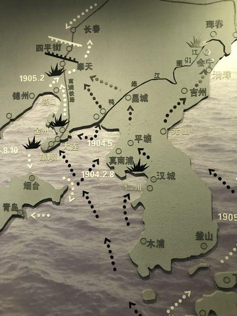 日露戦争の日本軍の進撃ルート